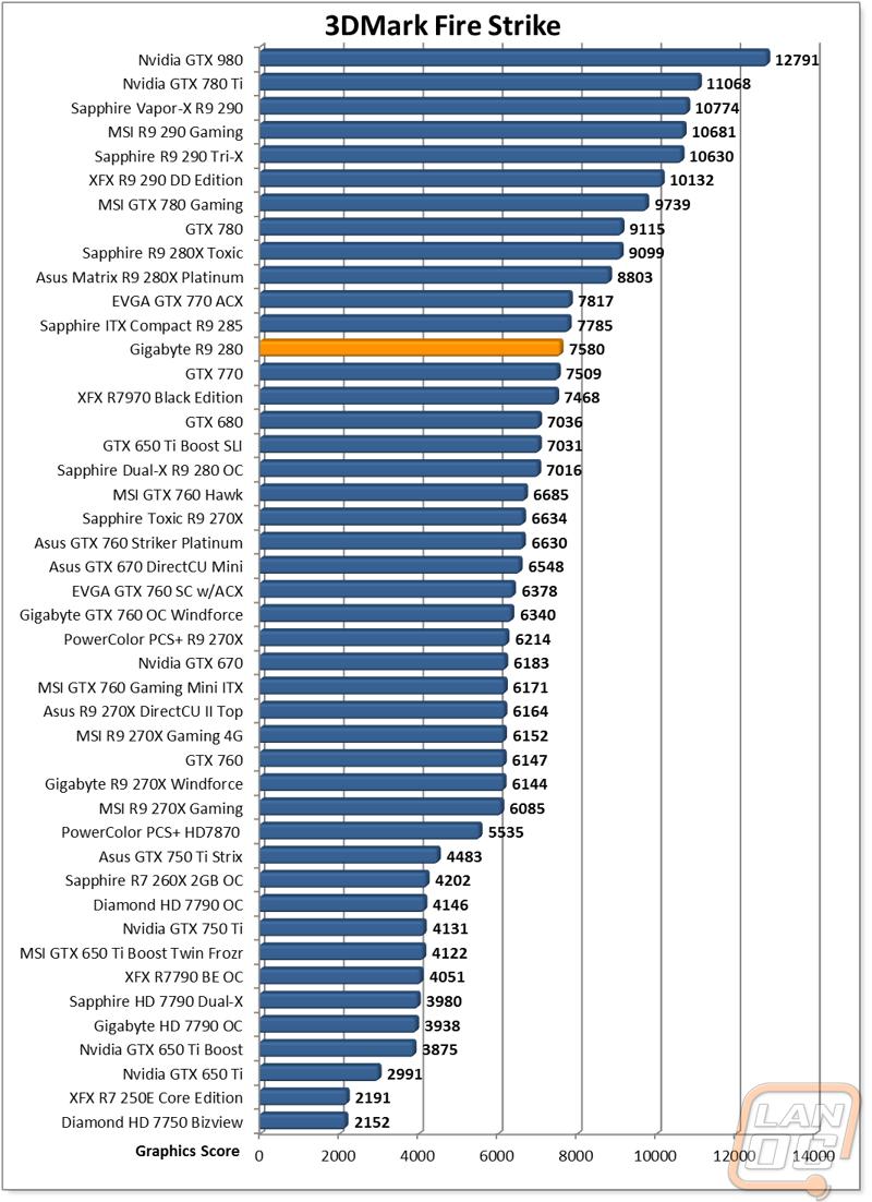 AMD s 2014 GPU Lineup The Radeon R9 and Radeon R7 Series