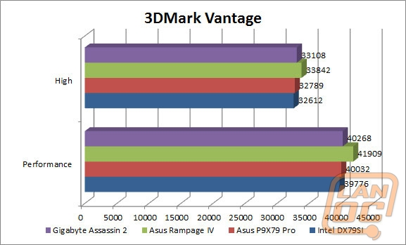 wm 3dmarkvantage