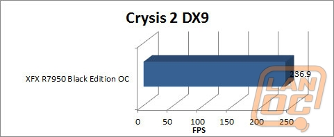 crysis2dx9 wm