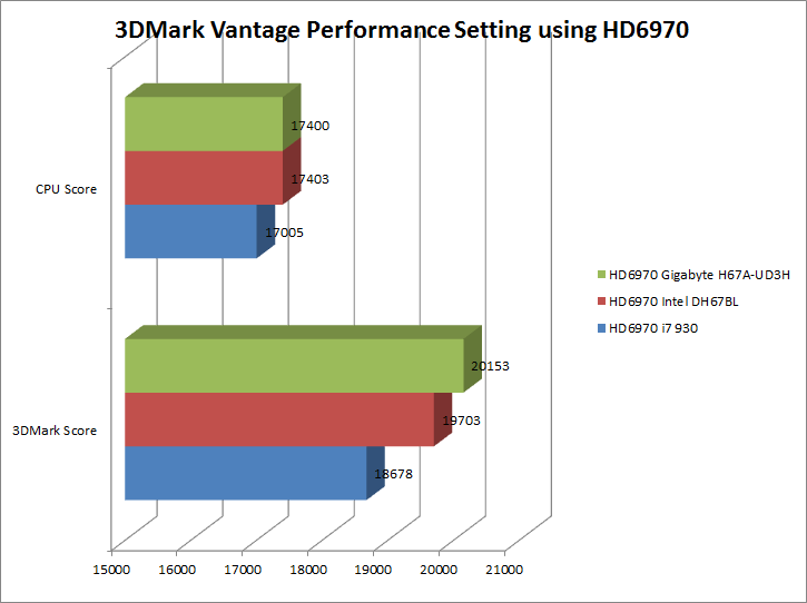 3dmarkvantageperformance
