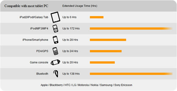 Power-Fort-5600mAh-4