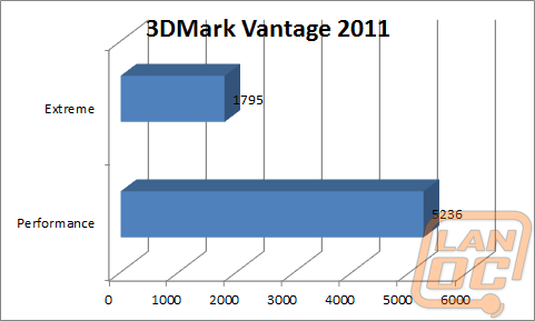 3dmarkvantage2011wm