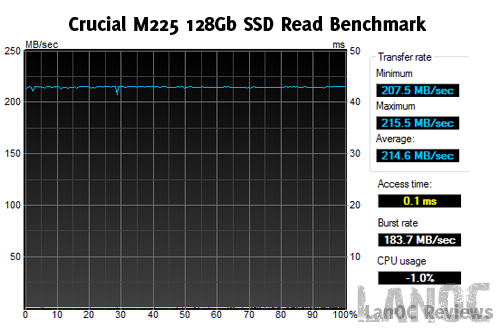HDTune_Benchmark_CRUCIAL_CT128M225final [lr]