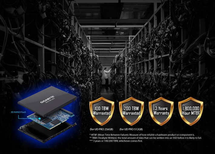GIGABYTE is now making SSDs?
