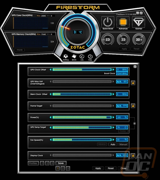Zotac GTX 970 AMP! Omega - LanOC Reviews
