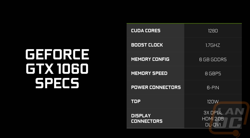 Nvidia GTX 1060 Founders Edition - LanOC Reviews