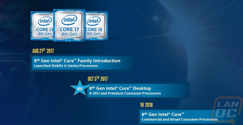 Intel 8th Gen Core CPUs – Coffee Lake - LanOC Reviews