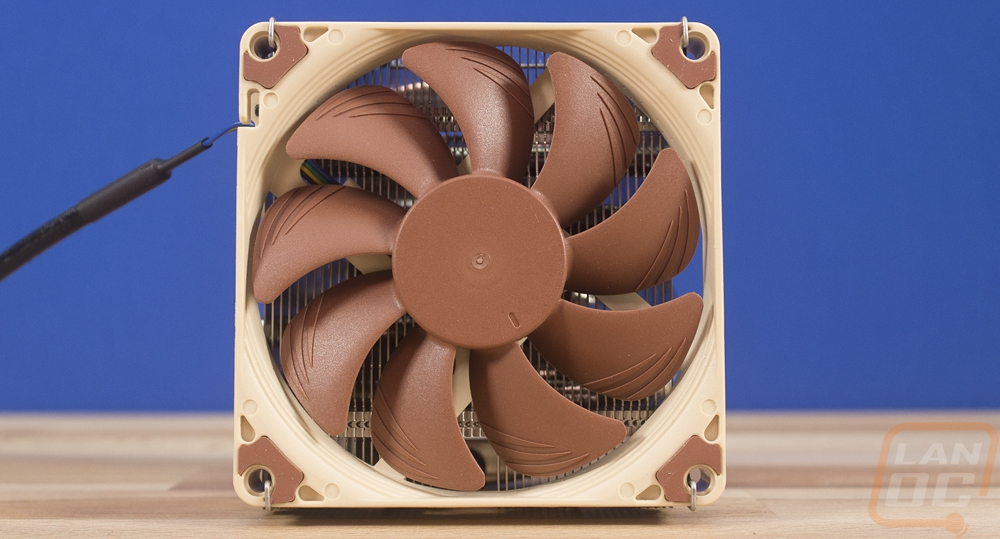 Ryzen ITX Cooler Roundup - LanOC Reviews