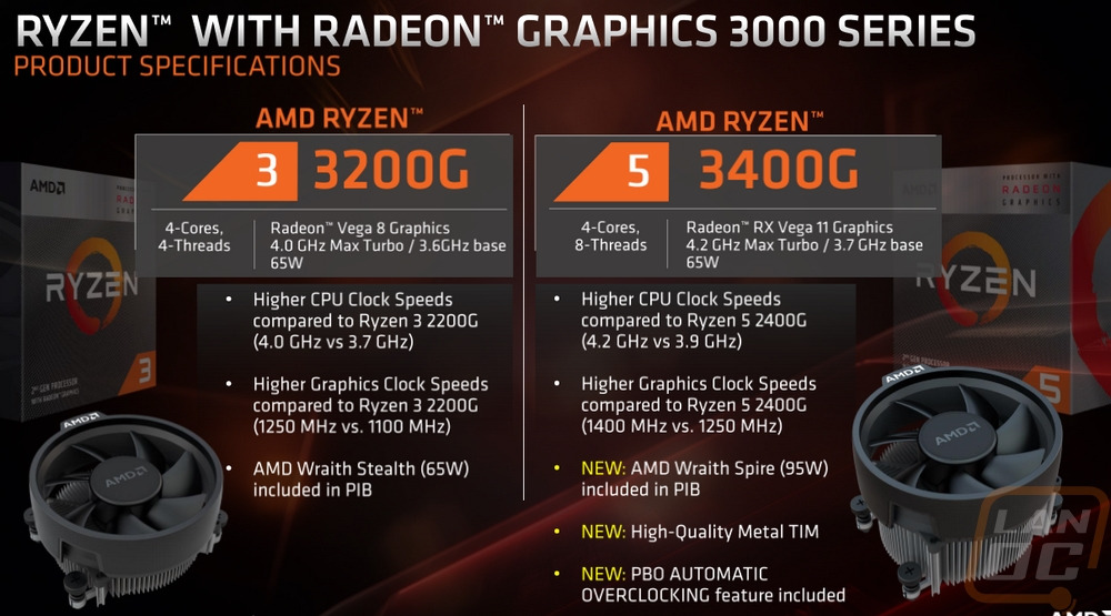 AMD Ryzen 7 3700X and Ryzen 9 3900X - LanOC Reviews
