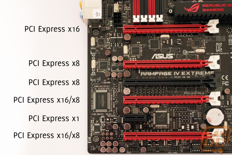 asus rampage iv extreme lanoc reviews just above the pci slots and between the rear i o and the memory you have a few connections buried away the connection on the left that looks like a usb