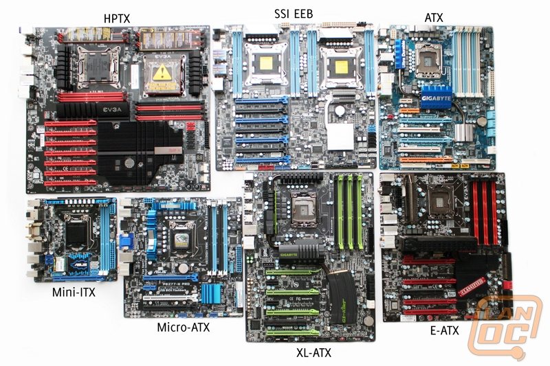 Motherboard Sizing - LanOC Reviews