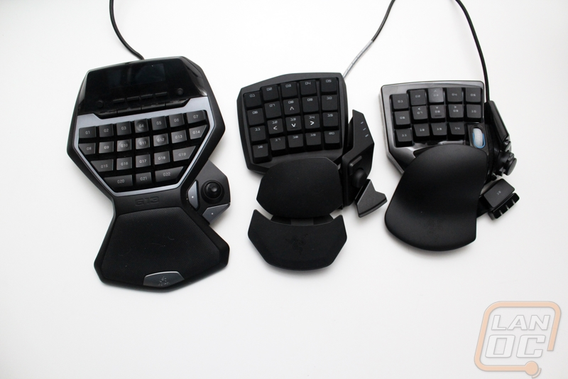 Razer Orbweaver - LanOC Reviews
