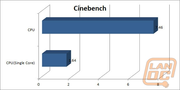 wm cinebench