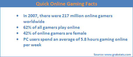onlinegamingfacts