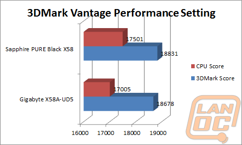 3dmarkvantageperformancewm