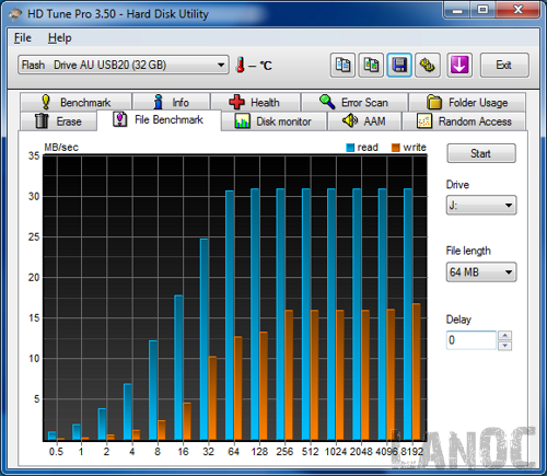 HDTune_File_Benchmark_Flash___Drive_AU_USB20 [lr]