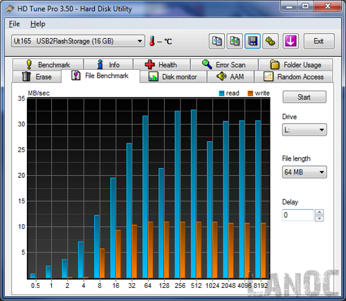 HDTune_File_Benchmark_Ut165___USB2FlashStorage [lr]